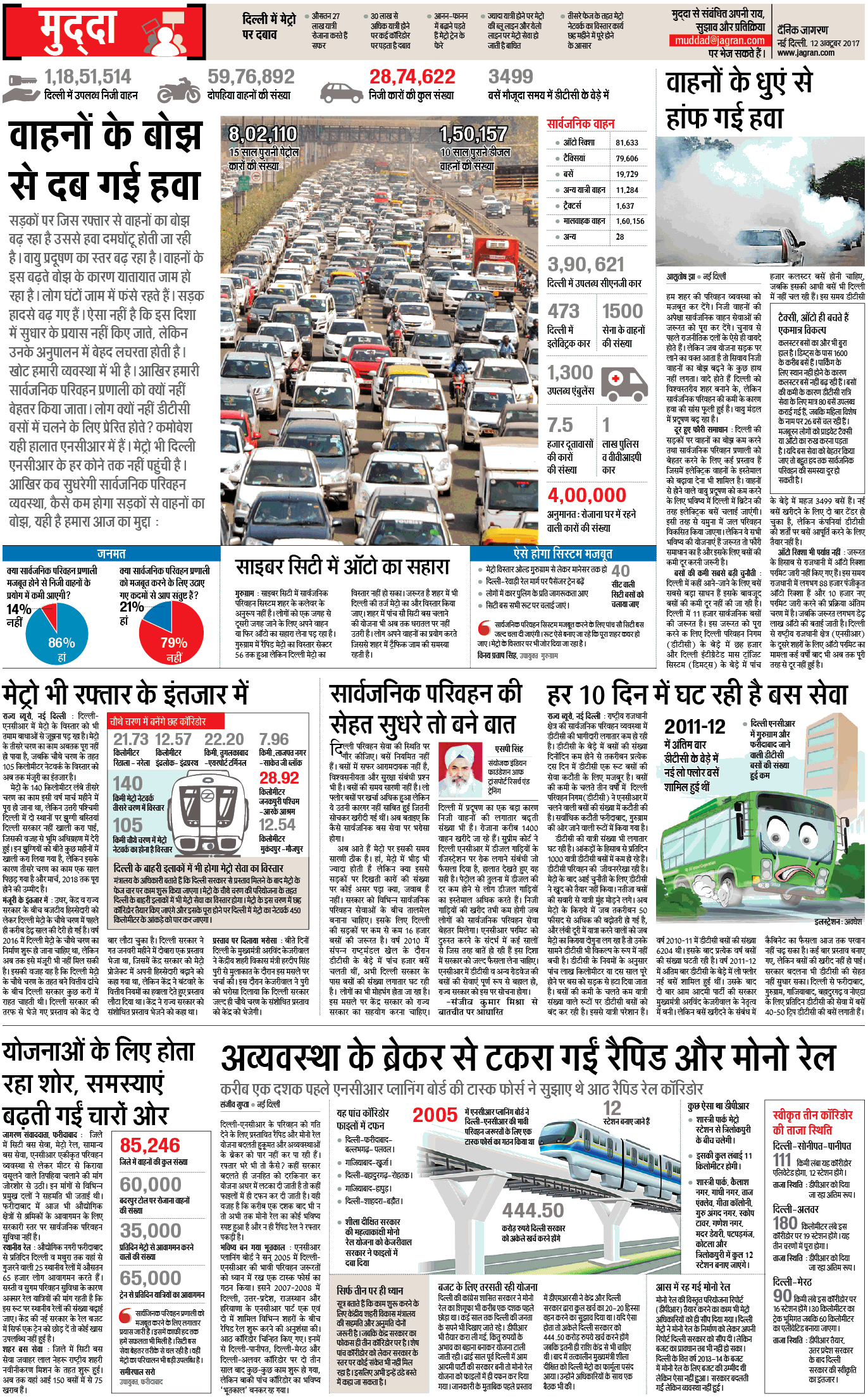 Vehicular Pollution in Capital City