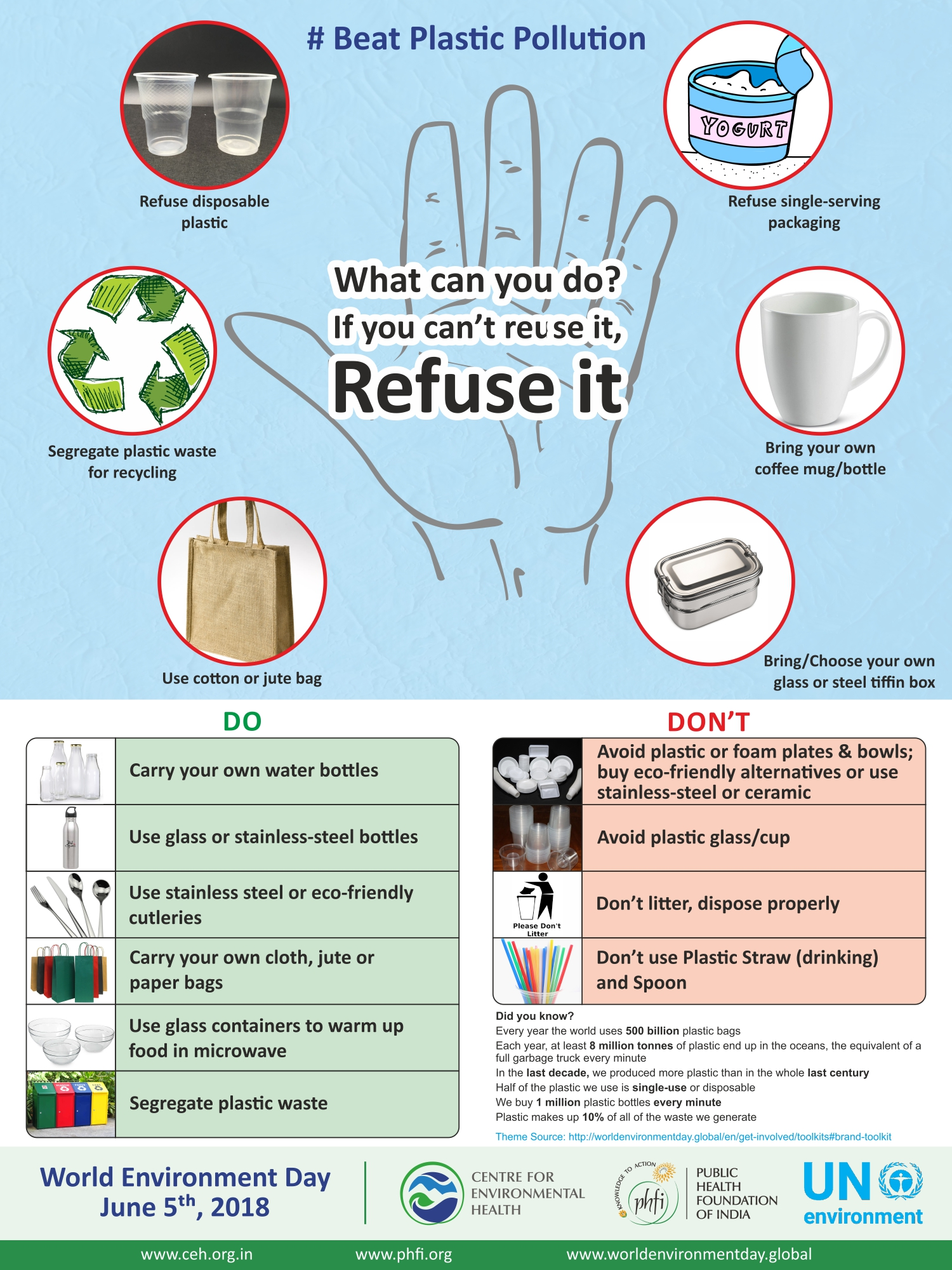 What can You do? If you can't reuse it, Refuse it.